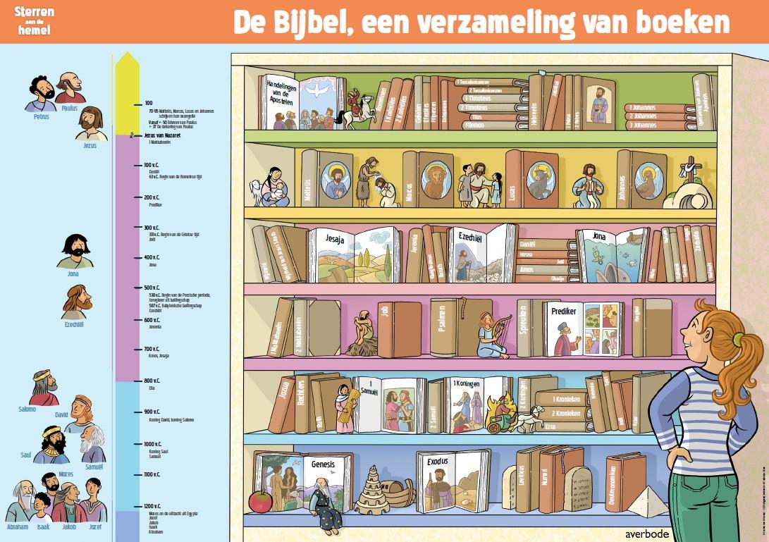 5de leerjaar vbs eke 2013 2014 de bijbel met nadruk op de monnikenwerk en bibliotheek - Tot zijn bibliotheek ...